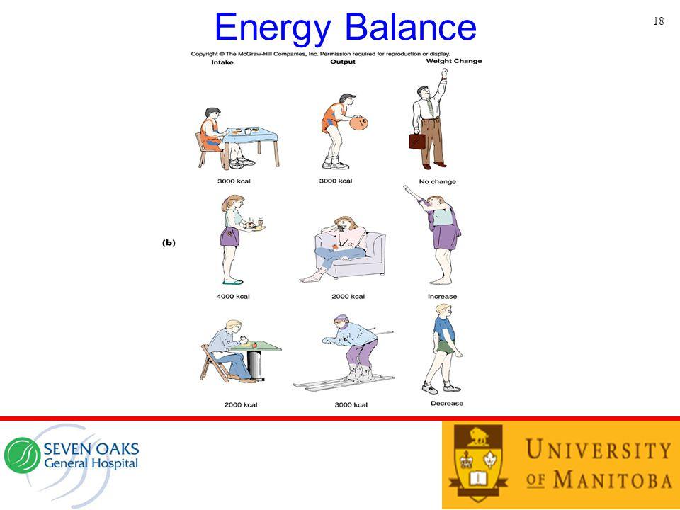Energy Balance 18