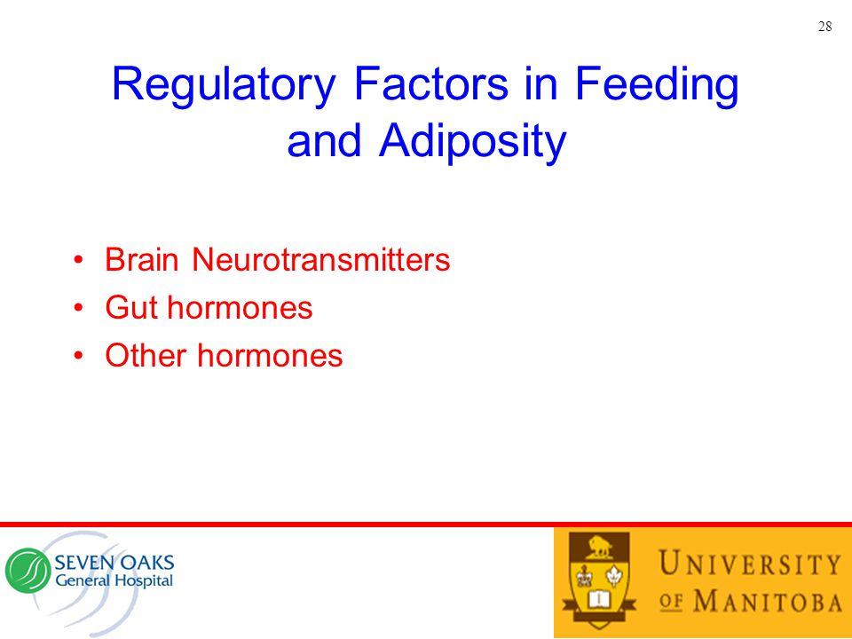 Regulatory Factors in Feeding and Adiposity Brain Neurotransmitters Gut hormones Other hormones 28