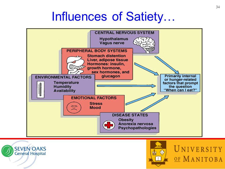 Influences of Satiety… 34