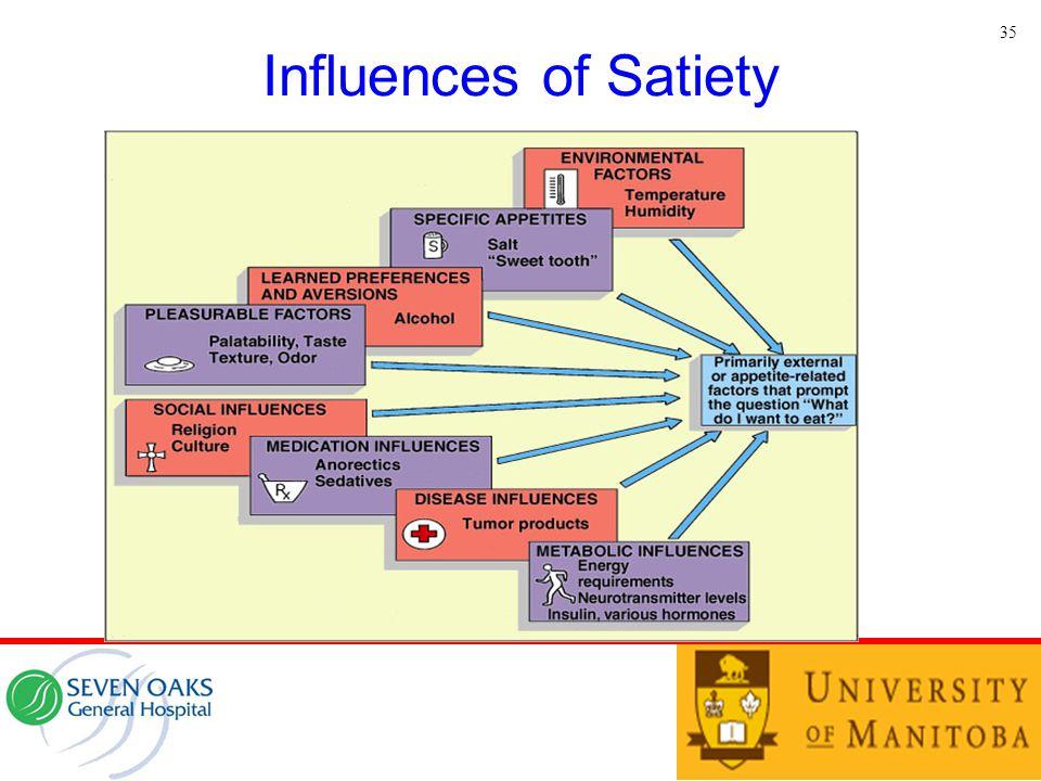 Influences of Satiety 35