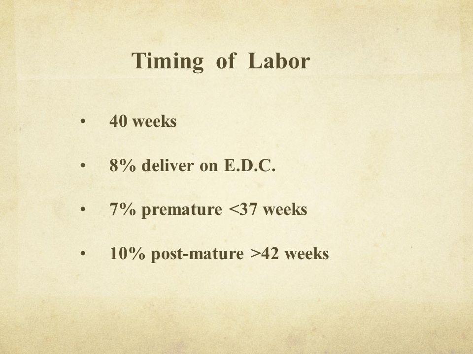 Timing of Labor 40 weeks 8% deliver on E.D.C. 7% premature <37 weeks 10% post-mature >42 weeks