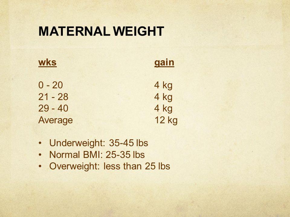 MATERNAL WEIGHT wksgain 0 - 204 kg 21 - 284 kg 29 - 404 kg Average 12 kg Underweight: 35-45 lbs Normal BMI: 25-35 lbs Overweight: less than 25 lbs