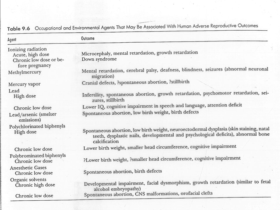 Risk Classification System for Drug Use in Pregnancy CategoryDescription ATaken by a large number of pregnant women.