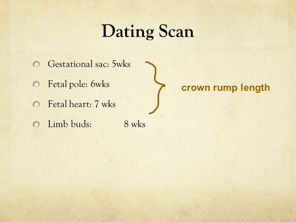 Dating Scan Gestational sac: 5wks Fetal pole: 6wks Fetal heart: 7 wks Limb buds: 8 wks crown rump length