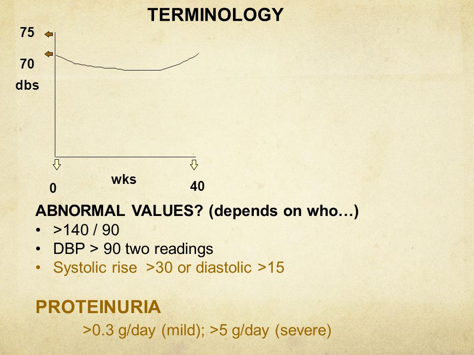 TERMINOLOGY dbs wks 75 70 0 40 ABNORMAL VALUES? (depends on who…) >140 / 90 DBP > 90 two readings Systolic rise >30 or diastolic >15 PROTEINURIA >0.3