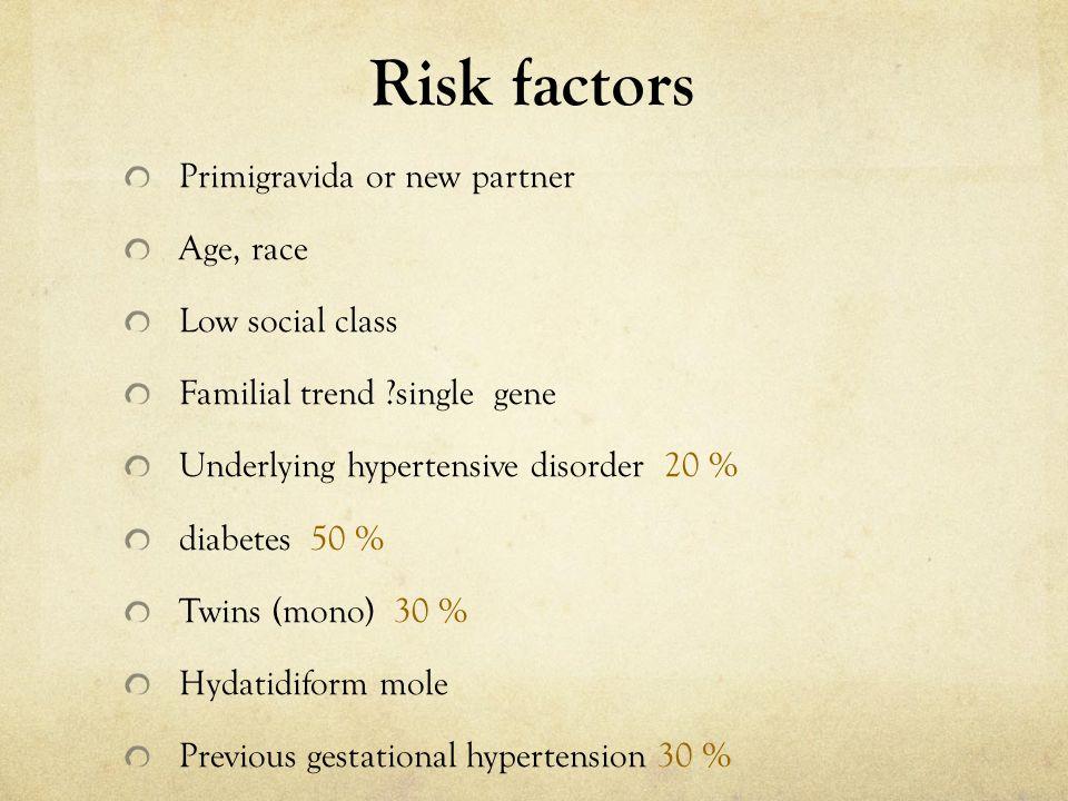 Risk factors Primigravida or new partner Age, race Low social class Familial trend ?single gene Underlying hypertensive disorder 20 % diabetes 50 % Tw