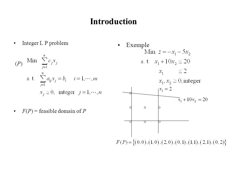 Branch & Bound method Here also we solve a sequence of relaxed problems.