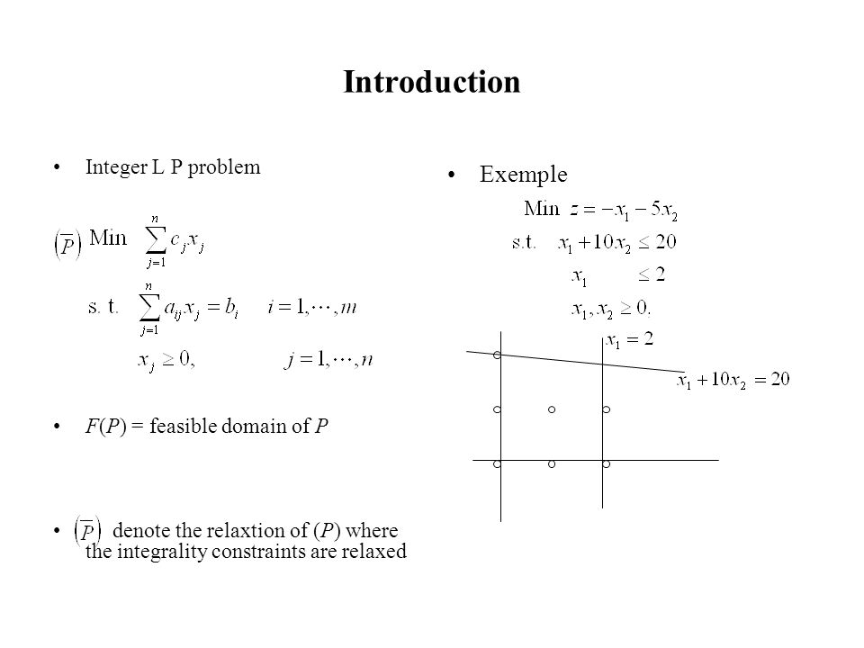Introduction Integer L P problem (P)(P) F(P) = feasible domain of P denote the relaxtion of (P) where the integrality constraints are relaxed Exemple