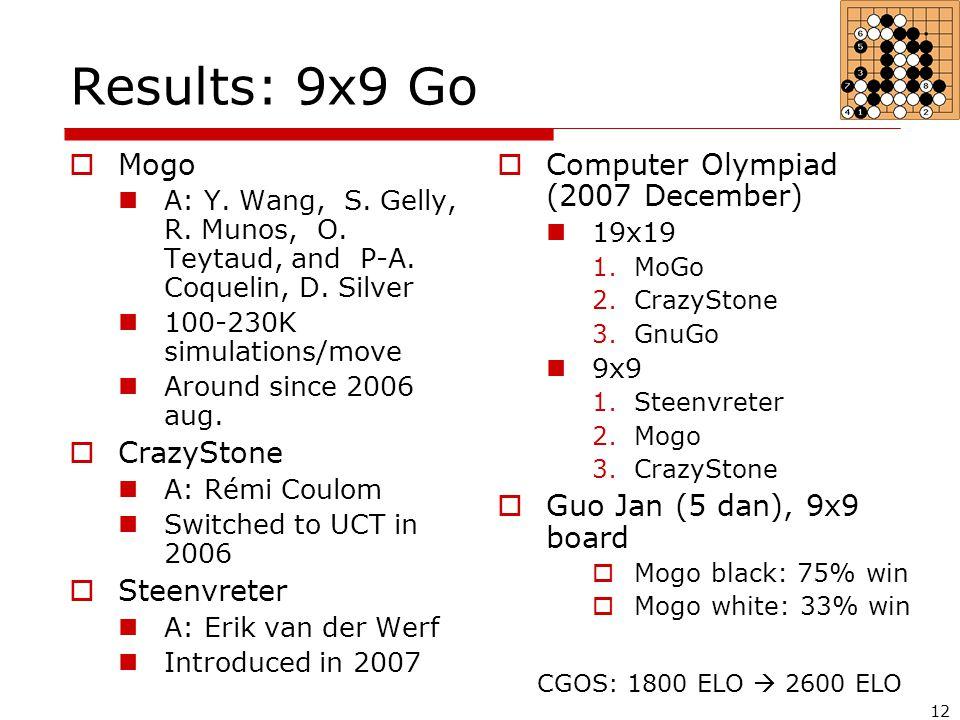 12 Results: 9x9 Go  Mogo A: Y. Wang, S. Gelly, R.