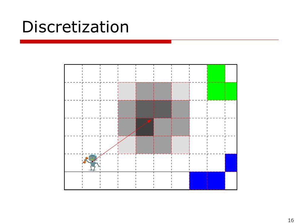 16 Discretization