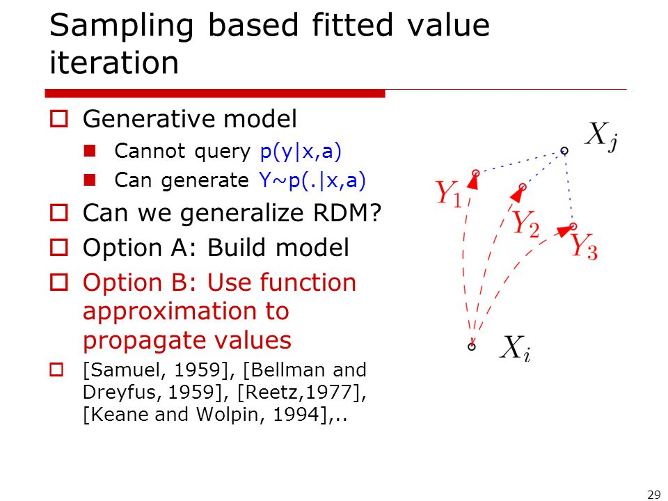 29 Sampling based fitted value iteration  Generative model Cannot query p(y|x,a) Can generate Y~p(.|x,a)  Can we generalize RDM.