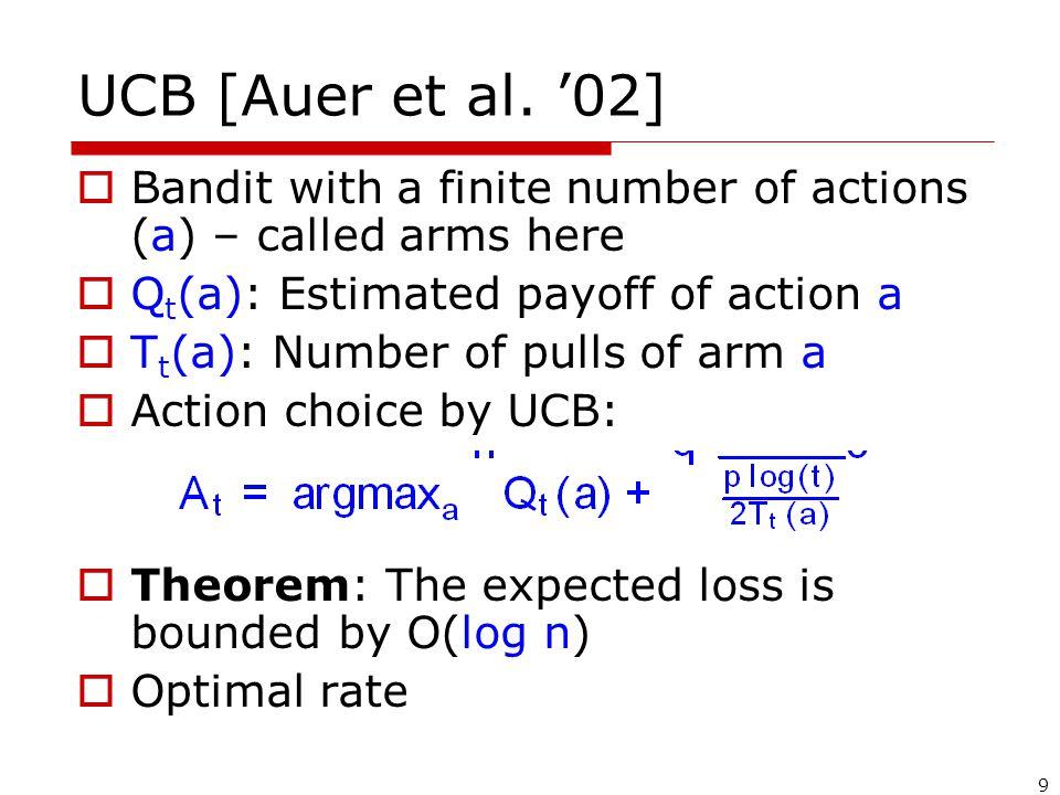 9 UCB [Auer et al.