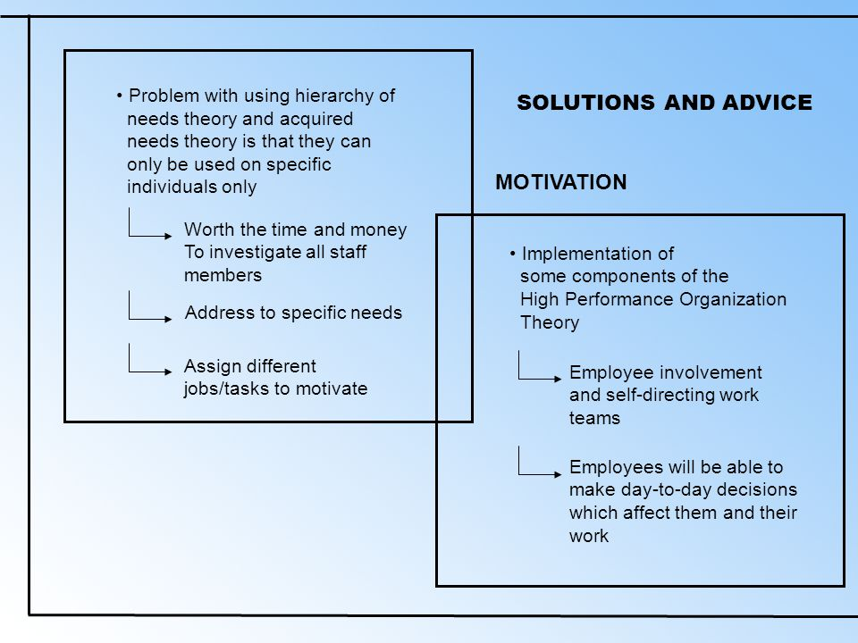 SOLUTIONS AND ADVICE MOTIVATION Problem with using hierarchy of needs theory is that they can only be used on specific individuals only needs theory and acquired Worth the time and money To investigate all staff members Implementation of some components of the High Performance Organization Theory Employee involvement and self-directing work teams Employees will be able to make day-to-day decisions which affect them and their work Address to specific needs Assign different jobs/tasks to motivate