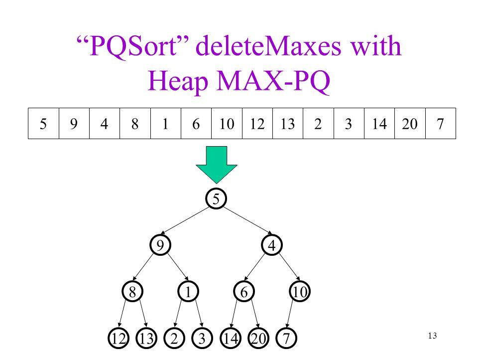 PQSort deleteMaxes with Heap MAX-PQ 13 32 12 10618 49 5 94816 121323142075 7 14