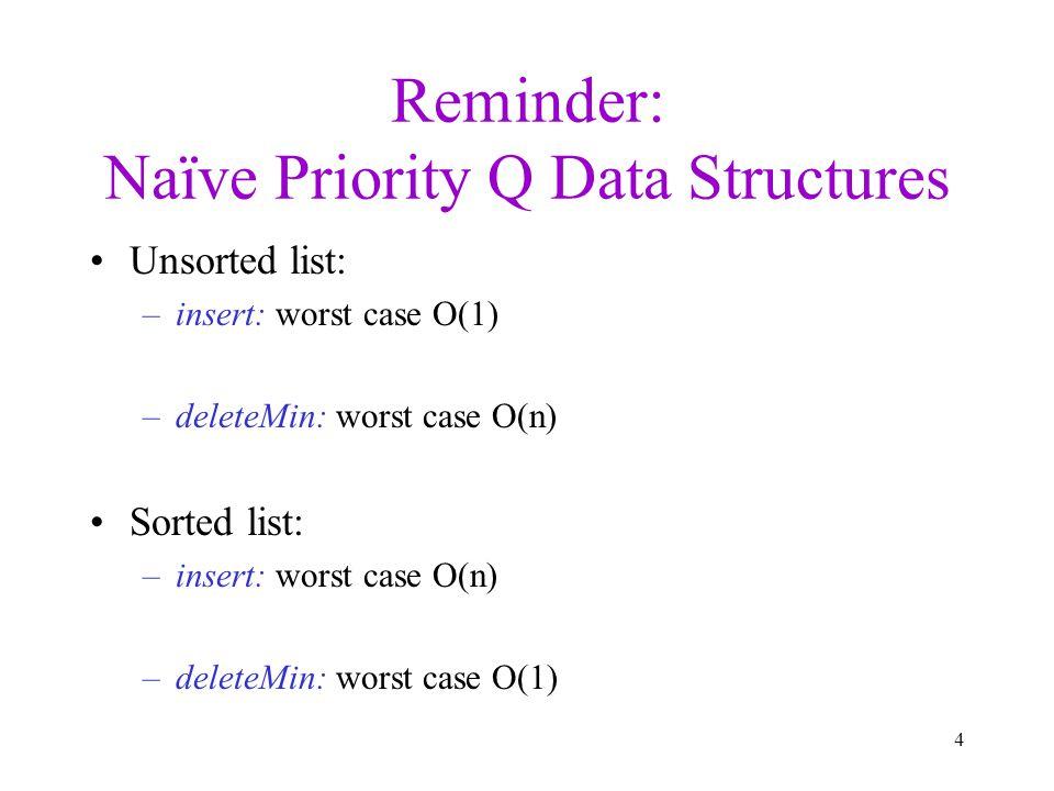Reminder: Naïve Priority Q Data Structures Unsorted list: –insert: worst case O(1) –deleteMin: worst case O(n) Sorted list: –insert: worst case O(n) –deleteMin: worst case O(1) 4
