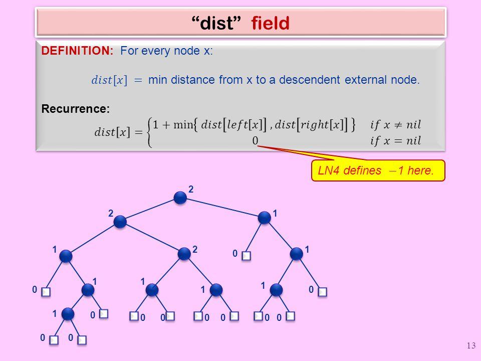 """""""dist"""" field 0 00 0 1 1 11 000000 1 1 0 2 0 1 2 2 1 13"""
