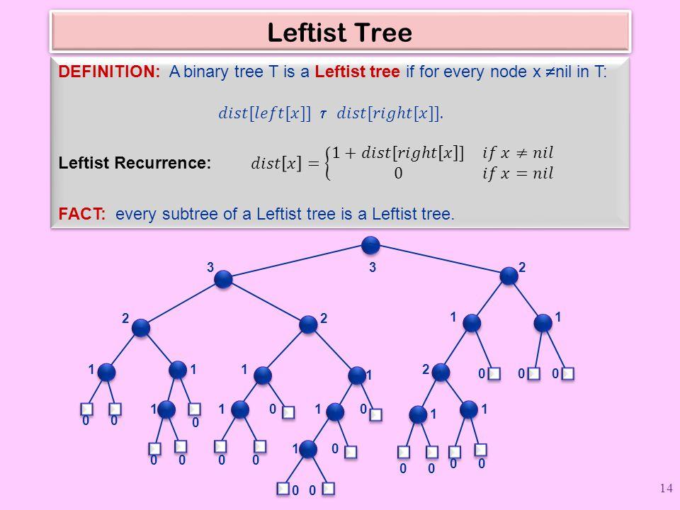 Leftist Tree 14