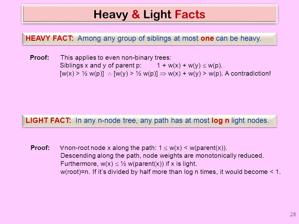 Heavy & Light Facts HEAVY FACT: Among any group of siblings at most one can be heavy. LIGHT FACT: In any n-node tree, any path has at most log n light