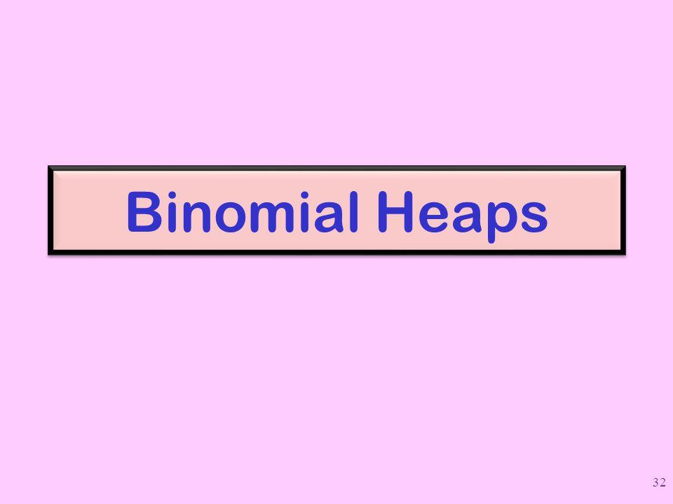 Binomial Heaps 32