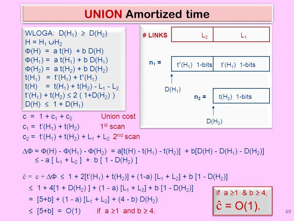UNION Amortized time  =  (H) -  (H 1 ) -  (H 2 ) = a[t(H) - t(H 1 ) - t(H 2 )] + b[D(H) - D(H 1 ) - D(H 2 )]  - a [ L 1 + L 2 ] + b [ 1 - D(H 2