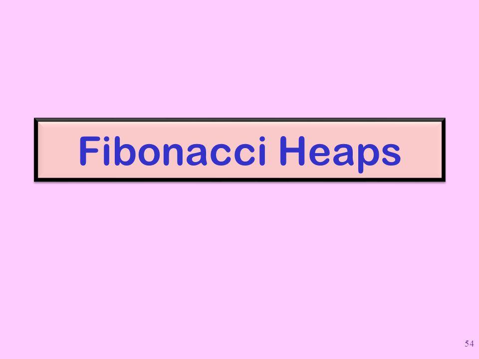 Fibonacci Heaps 54