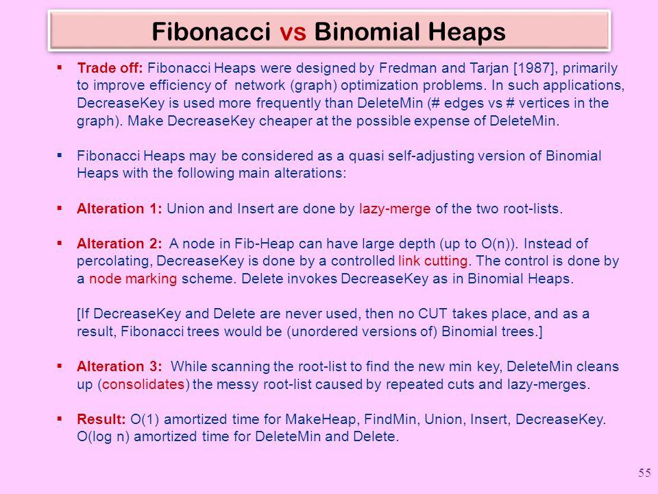 Fibonacci vs Binomial Heaps  Trade off: Fibonacci Heaps were designed by Fredman and Tarjan [1987], primarily to improve efficiency of network (graph