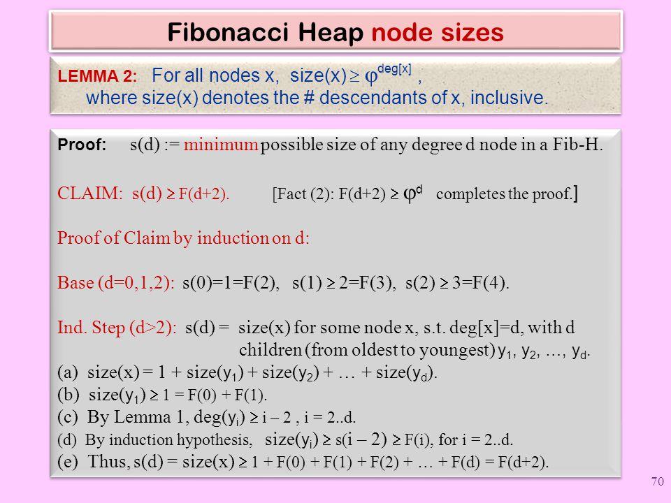 Fibonacci Heap node sizes LEMMA 2: For all nodes x, size(x)   deg[x], where size(x) denotes the # descendants of x, inclusive. Proof: s(d) := minimu