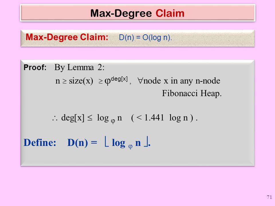 Max-Degree Claim Max-Degree Claim: D(n) = O(log n). Proof: By Lemma 2: n  size(x)   deg[x],  node x in any n-node Fibonacci Heap.  deg[x]  log 