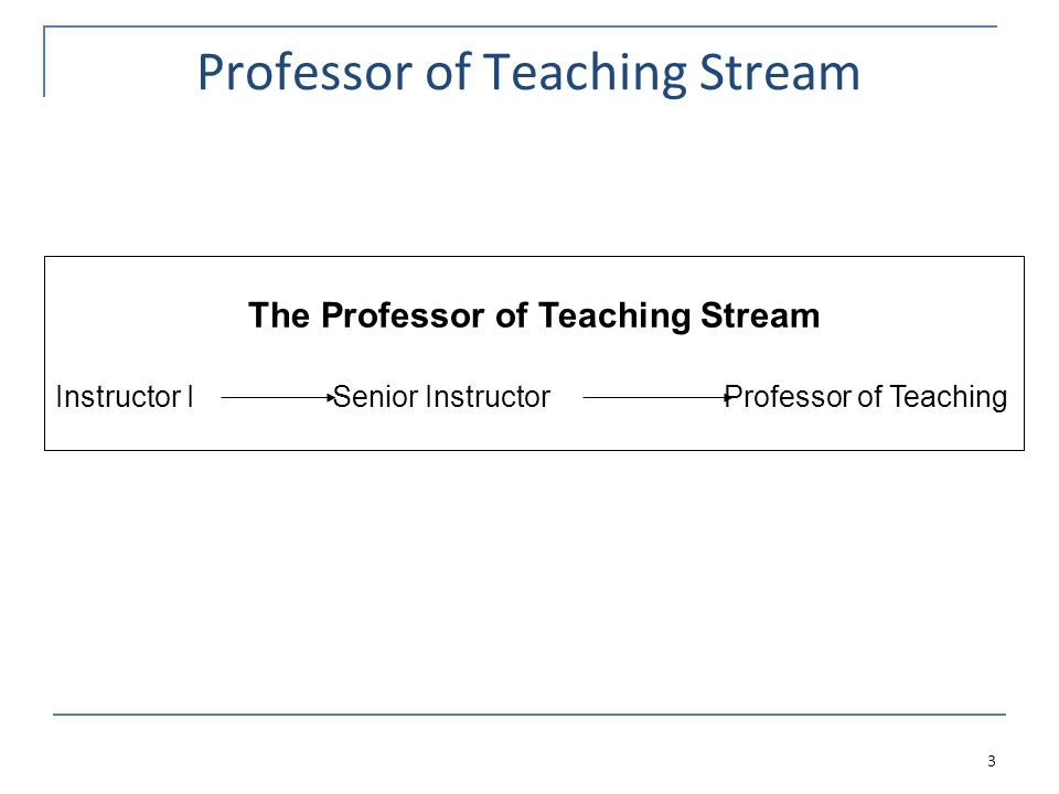 Professor of Teaching Stream 3 The Professor of Teaching Stream Instructor I Senior Instructor Professor of Teaching
