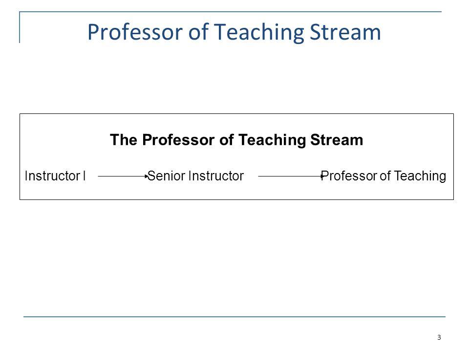 The Criteria 4 The Professor of Teaching Stream Service Educational Leadership Teaching Three pillars: teaching, educational leadership and service