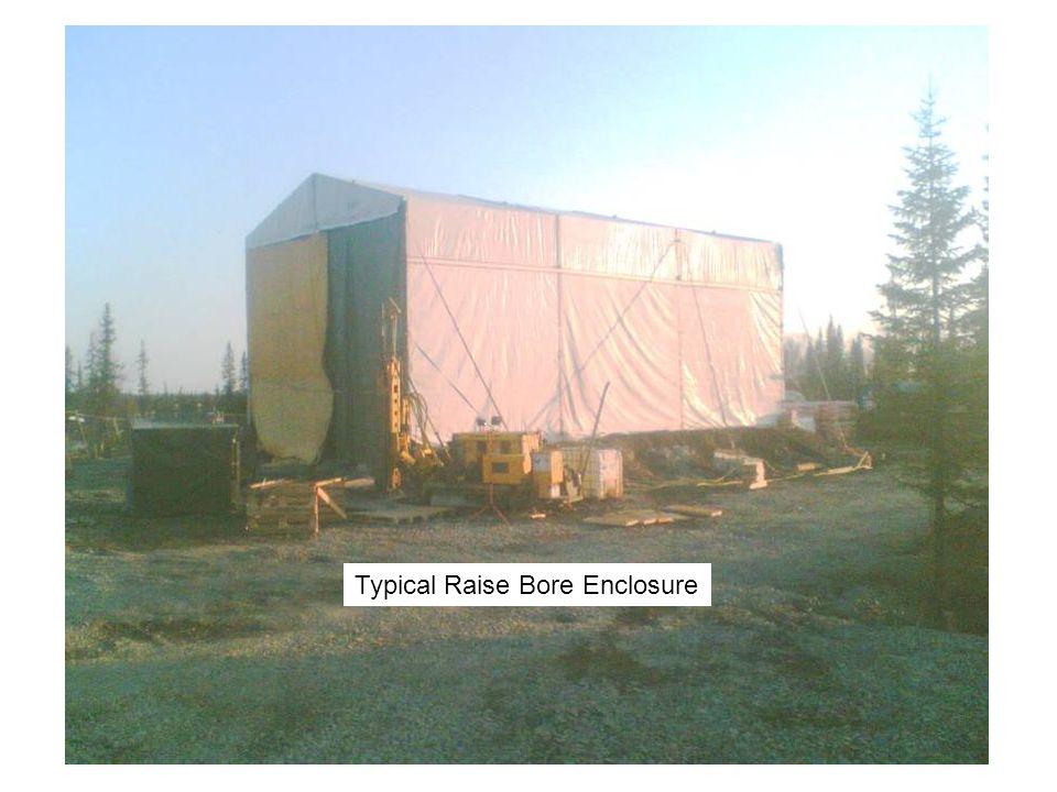 Typical Raise Bore Enclosure