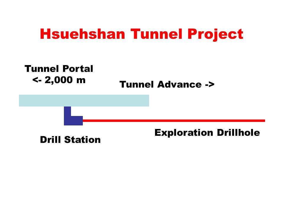 Tunnel Advance -> Drill Station Exploration Drillhole Tunnel Portal <- 2,000 m Hsuehshan Tunnel Project