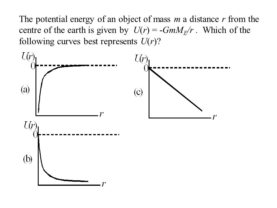 The potential energy of an object of mass m a distance r from the centre of the earth is given by U(r) = -GmM E /r.