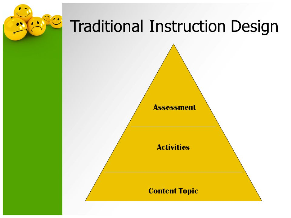 Backward Design Start with learning goals/outcomes Build in assessment Plan activities/lessons