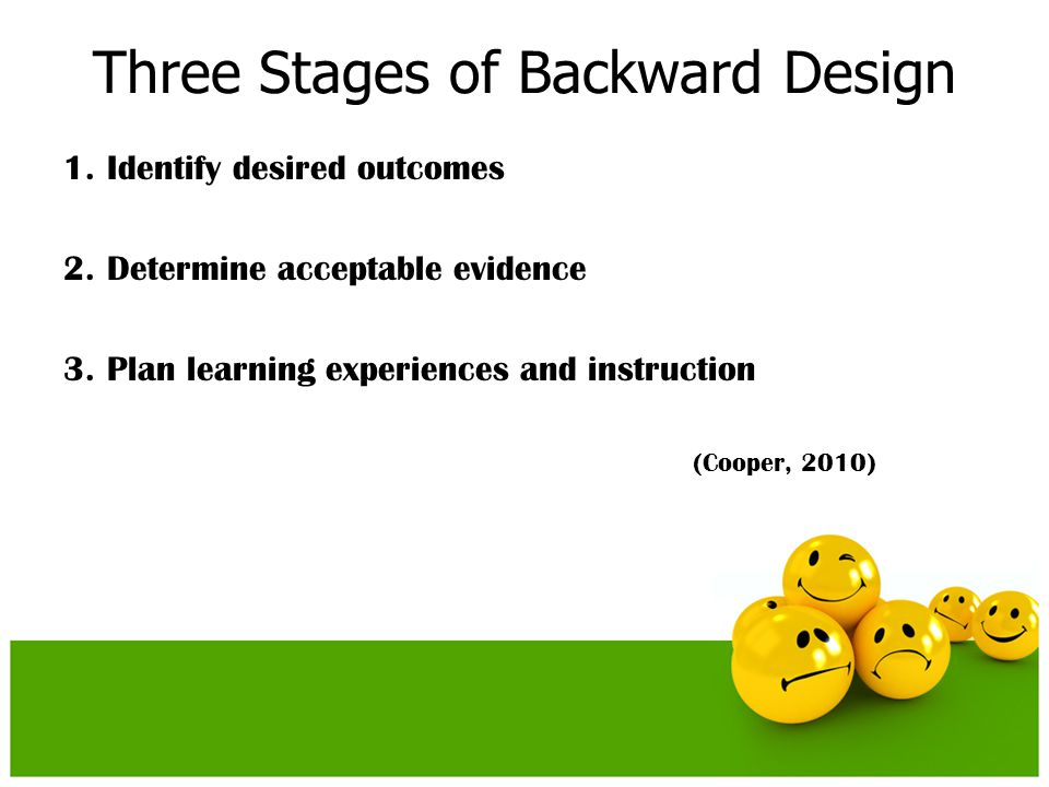 Three Stages of Backward Design 1.Identify desired outcomes 2.Determine acceptable evidence 3.Plan learning experiences and instruction (Cooper, 2010)