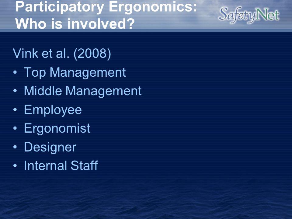 Participatory Ergonomics: Who is involved? Vink et al. (2008) Top Management Middle Management Employee Ergonomist Designer Internal Staff