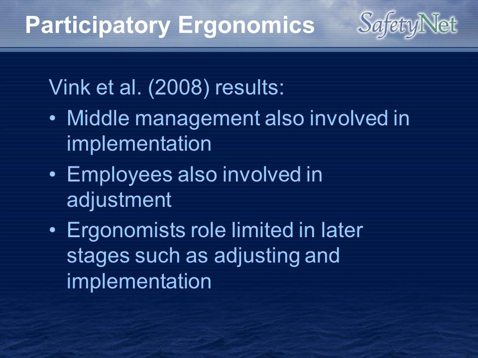 Participatory Ergonomics Vink et al. (2008) results: Middle management also involved in implementation Employees also involved in adjustment Ergonomis