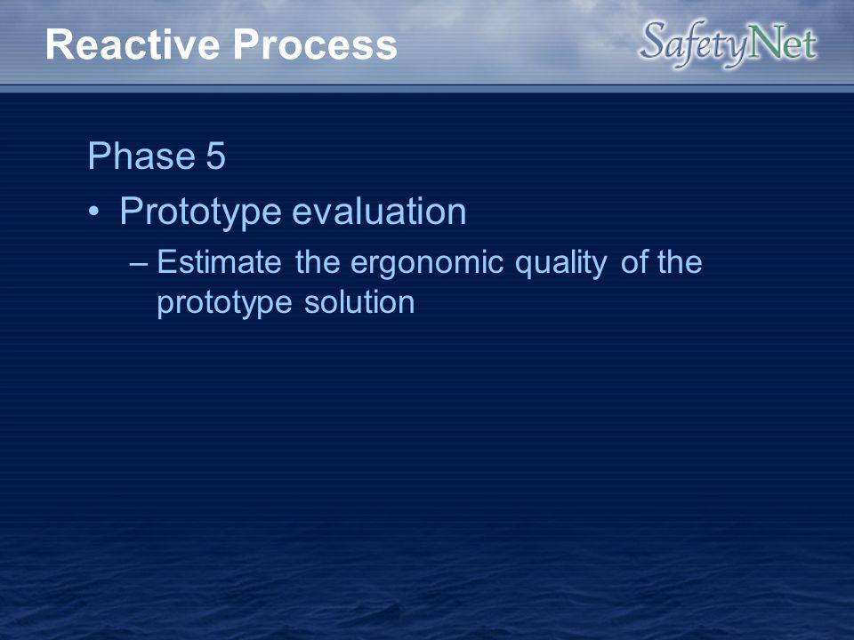 Reactive Process Phase 5 Prototype evaluation –Estimate the ergonomic quality of the prototype solution
