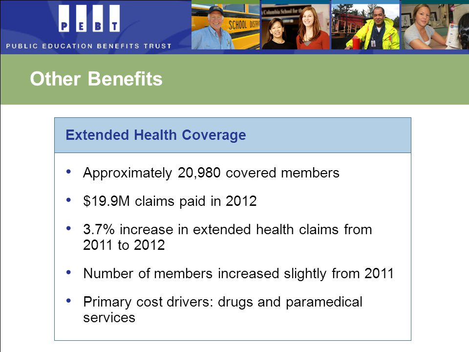 Other Benefits Extended Health Coverage Approximately 20,980 covered members $19.9M claims paid in 2012 3.7% increase in extended health claims from 2011 to 2012 Number of members increased slightly from 2011 Primary cost drivers: drugs and paramedical services