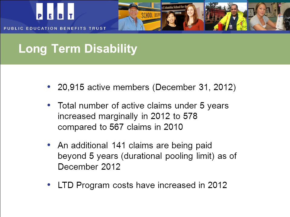 Long Term Disability 20,915 active members (December 31, 2012) Total number of active claims under 5 years increased marginally in 2012 to 578 compared to 567 claims in 2010 An additional 141 claims are being paid beyond 5 years (durational pooling limit) as of December 2012 LTD Program costs have increased in 2012