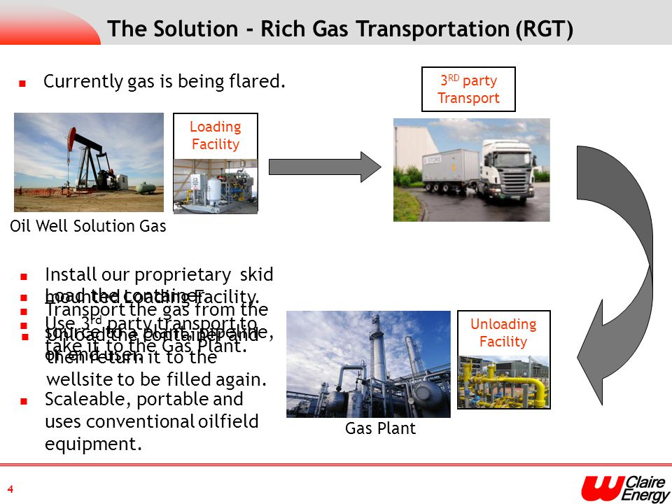 The Solution - Rich Gas Transportation (RGT) Transport the gas from the source to a plant, pipeline, or end user.