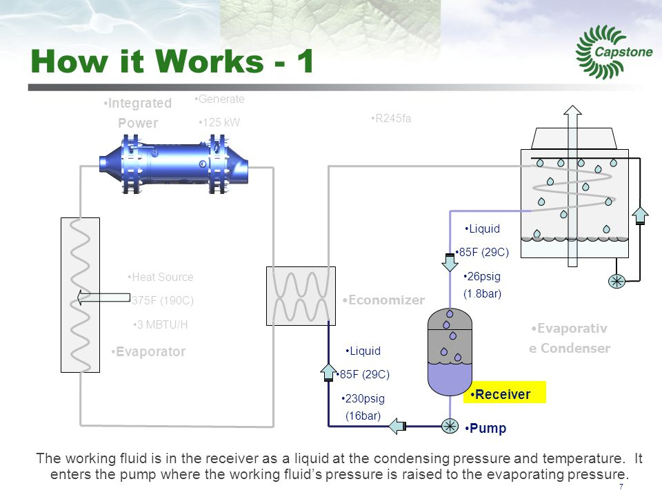 8 How it Works - 2 Evaporative Condenser Receiver Economizer Evaporator Heat Source 375F (190C) 3 MBTU/H Liquid 118F (48C) 220psig (15bar) R245fa Pump The working fluid passes through a heat exchanger (Economizer) to take heat out of the gas leaving the Integrated Power Module.