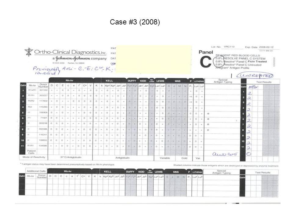 Case #3 (2008)