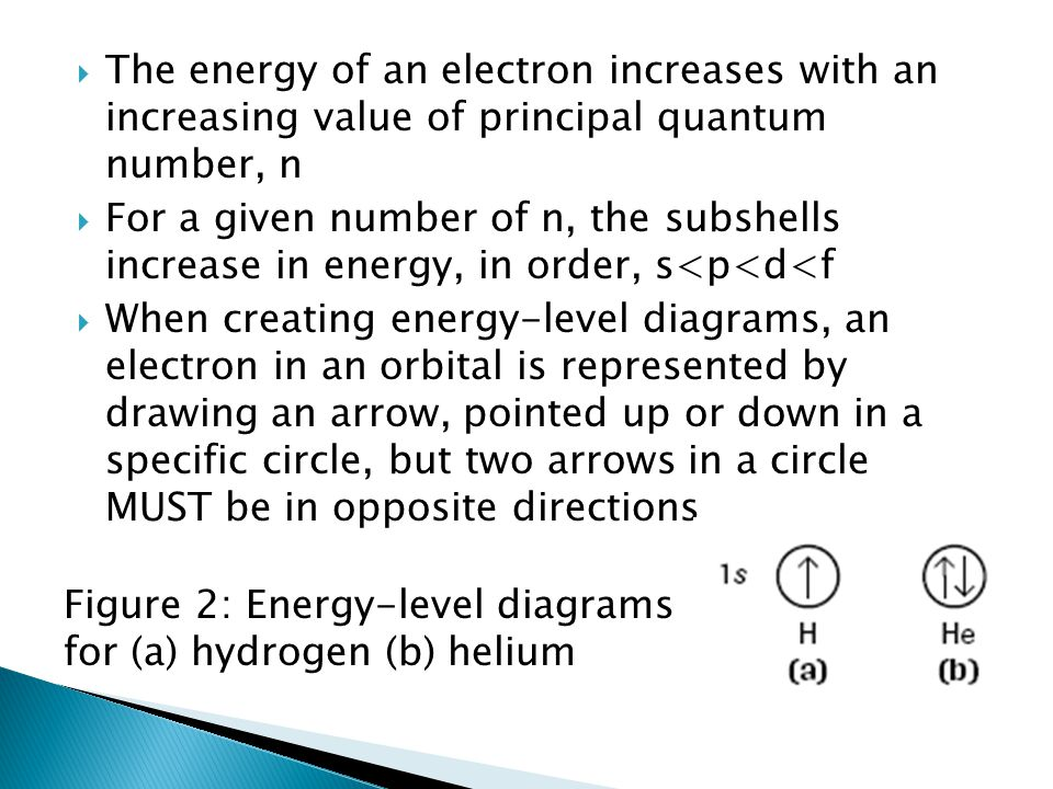  The energy of an electron increases with an increasing value of principal quantum number, n  For a given number of n, the subshells increase in ene