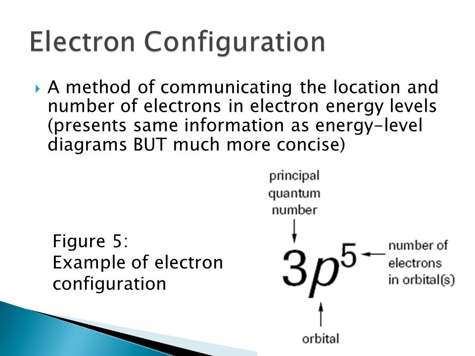  A method of communicating the location and number of electrons in electron energy levels (presents same information as energy-level diagrams BUT muc