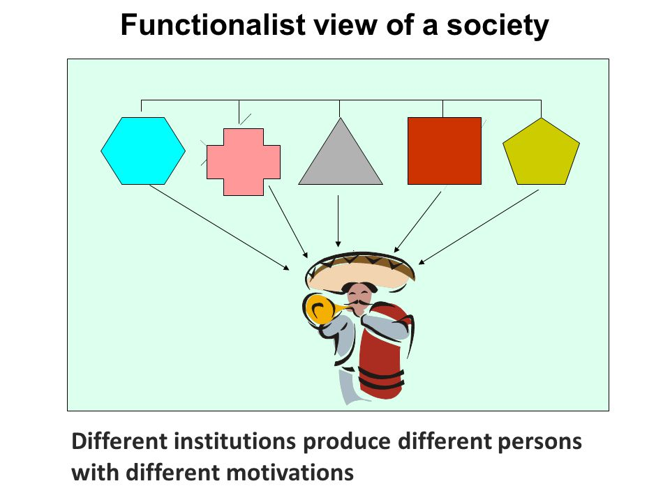 Functionalist view of a society Different institutions produce different persons with different motivations