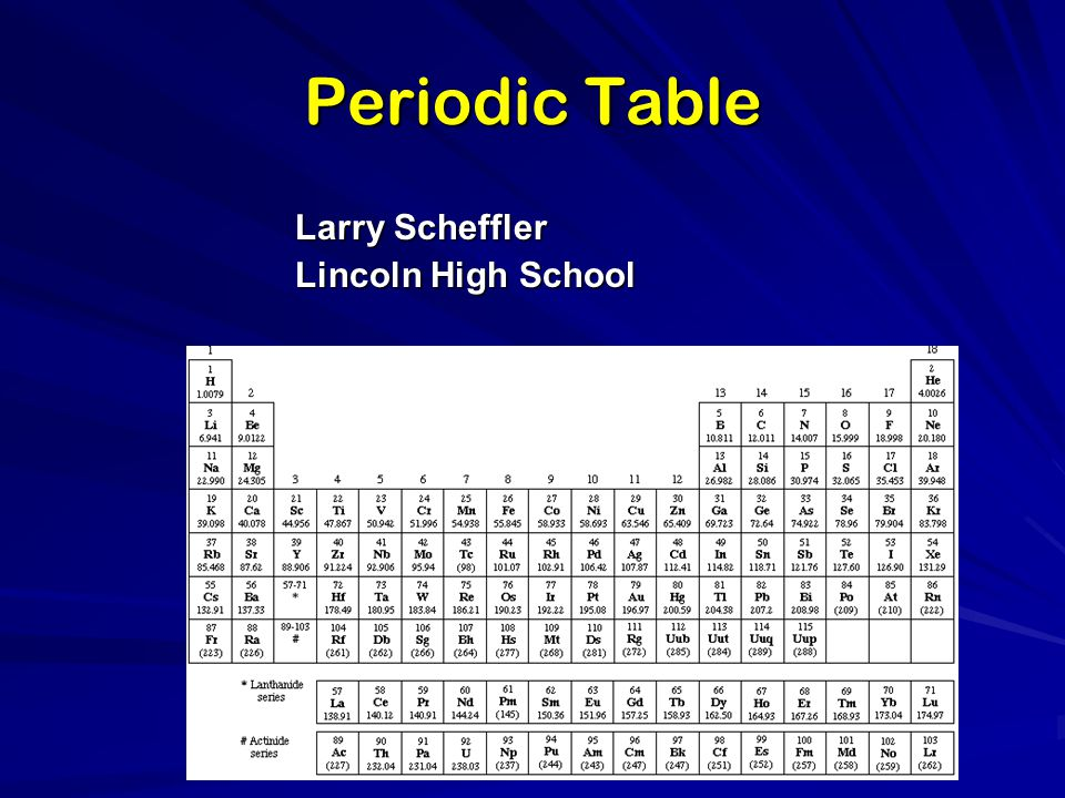 Periodic Table Larry Scheffler Lincoln High School