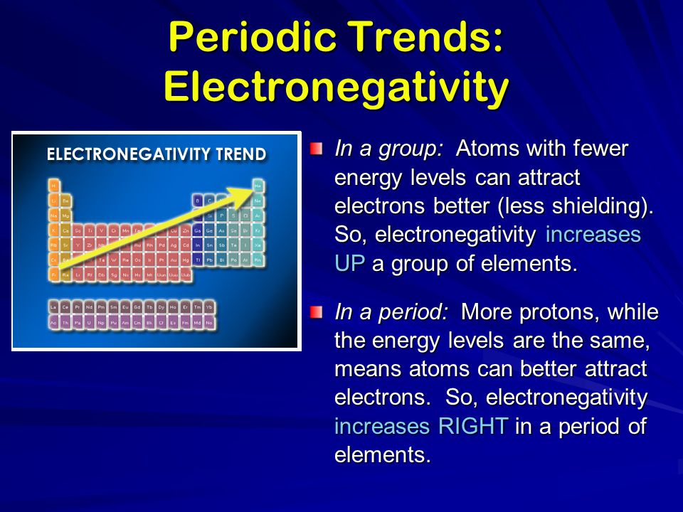 Periodic Trends: Electronegativity In a group: Atoms with fewer energy levels can attract electrons better (less shielding). So, electronegativity inc