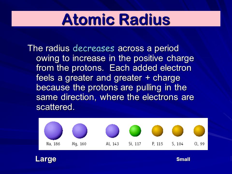 The radius decreases across a period owing to increase in the positive charge from the protons. Each added electron feels a greater and greater + char