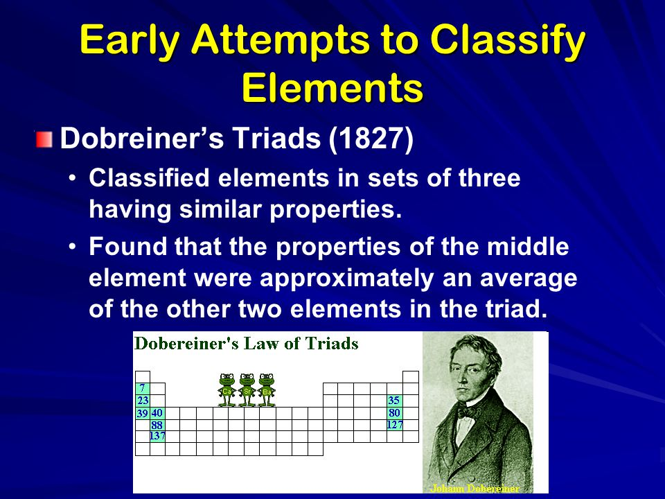 Early Attempts to Classify Elements Dobreiner's Triads (1827) Classified elements in sets of three having similar properties. Found that the propertie